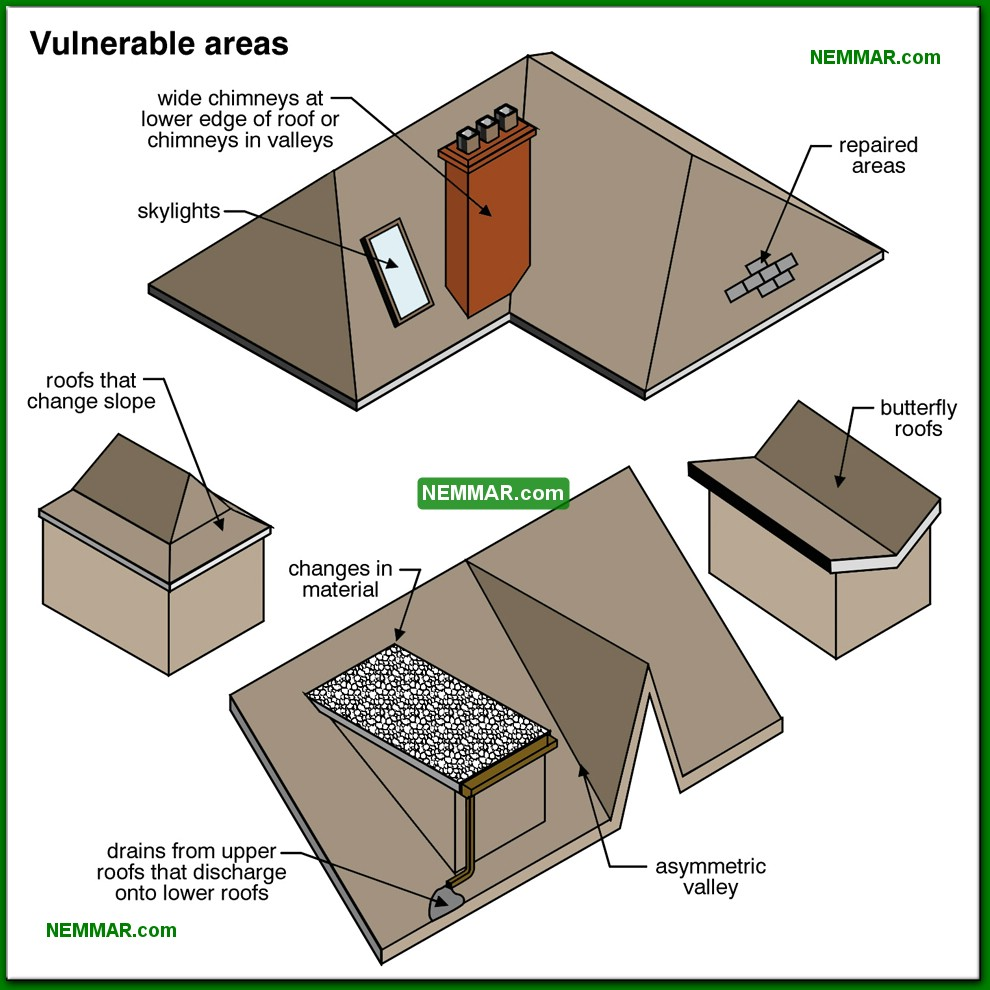 0005-co-Vulnerable-areas---General---Steep-Roofing---Roofing.jpg