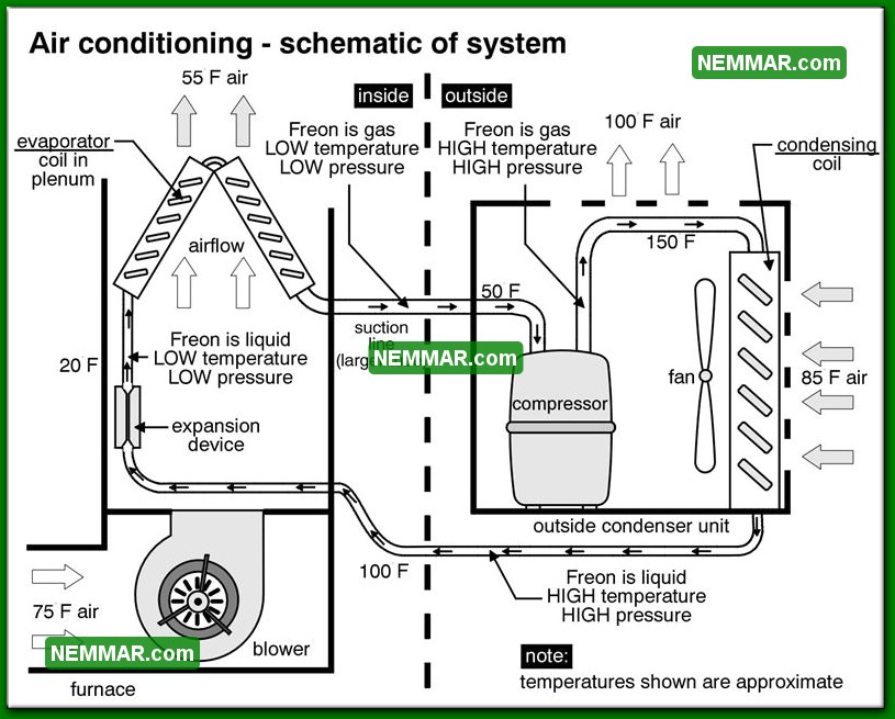 1208-Air-Conditioning-Schematic-of-System---Air-Conditioning-and-Heat-Pumps.jpg